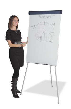 Flip Chart With Tripod Stand
